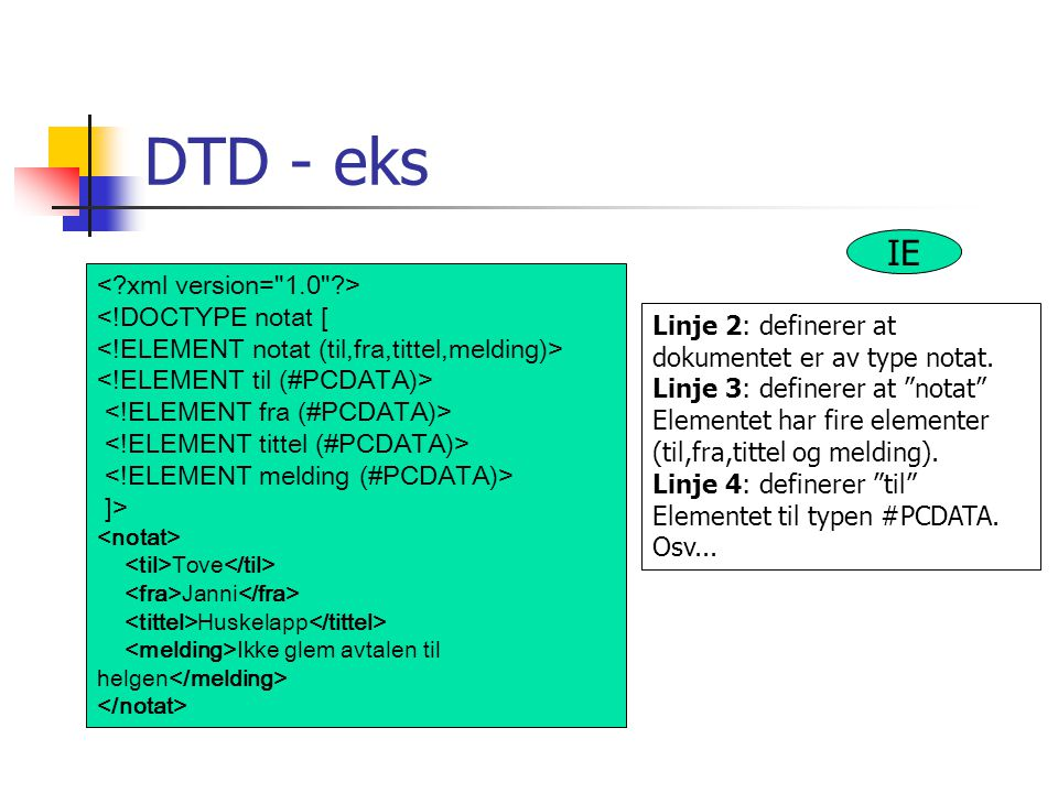 DTD - eks <!DOCTYPE notat [ ]> Tove Janni Huskelapp Ikke glem avtalen til helgen IE Linje 2: definerer at dokumentet er av type notat. Linje 3: define