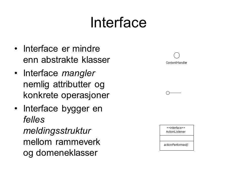 Interface •Interface er mindre enn abstrakte klasser •Interface mangler nemlig attributter og konkrete operasjoner •Interface bygger en felles melding