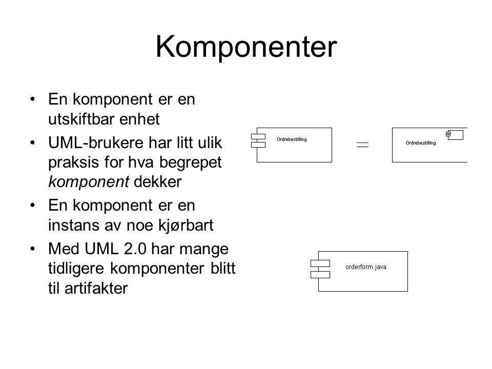 Komponenter •En komponent er en utskiftbar enhet •UML-brukere har litt ulik praksis for hva begrepet komponent dekker •En komponent er en instans av n
