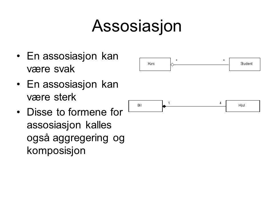 Assosiasjon •En assosiasjon kan være svak •En assosiasjon kan være sterk •Disse to formene for assosiasjon kalles også aggregering og komposisjon