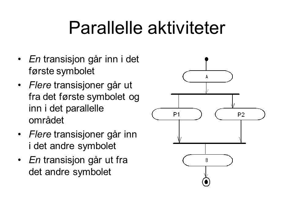 Parallelle aktiviteter •En transisjon går inn i det første symbolet •Flere transisjoner går ut fra det første symbolet og inn i det parallelle området