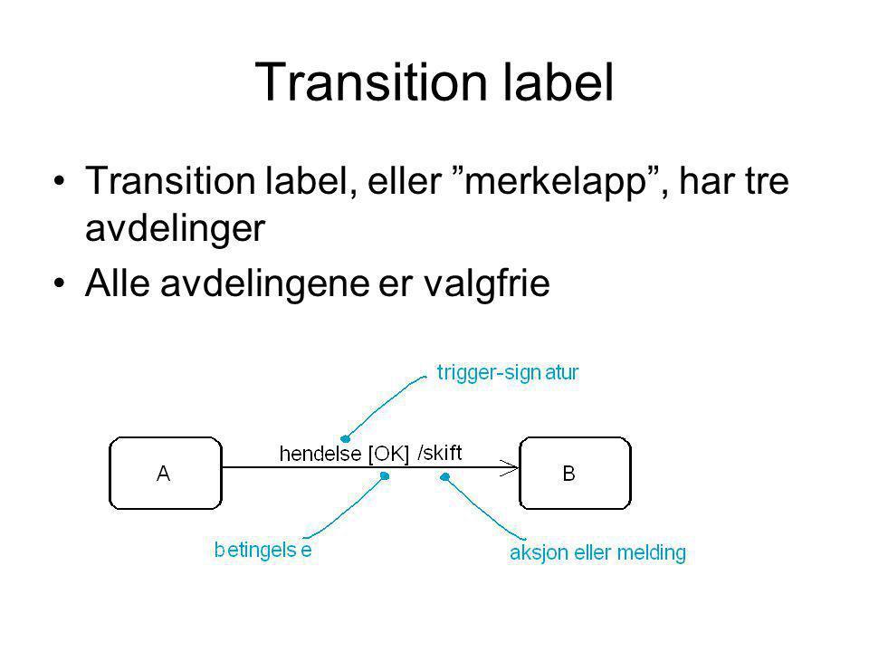 """Transition label •Transition label, eller """"merkelapp"""", har tre avdelinger •Alle avdelingene er valgfrie"""