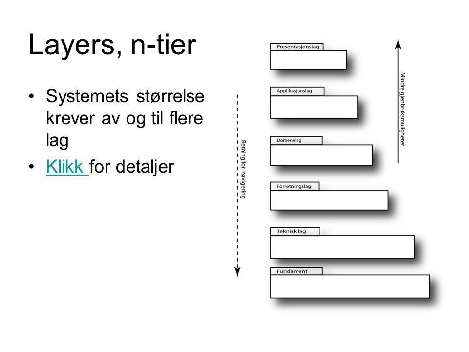 Layers, n-tier •Systemets størrelse krever av og til flere lag •Klikk for detaljerKlikk