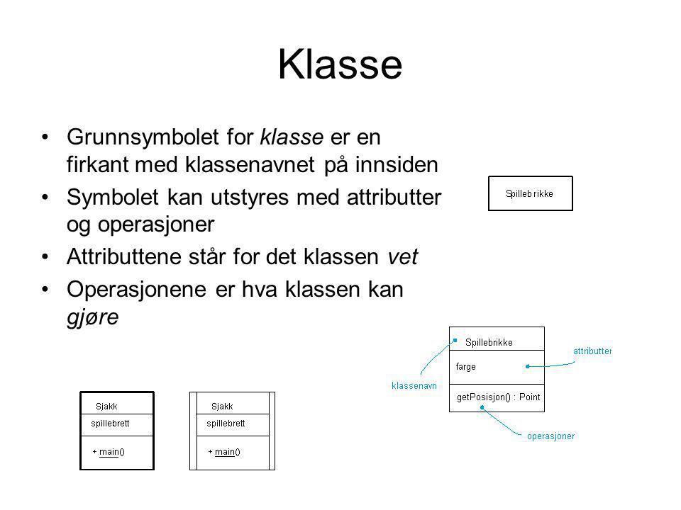 Klasse •Grunnsymbolet for klasse er en firkant med klassenavnet på innsiden •Symbolet kan utstyres med attributter og operasjoner •Attributtene står f