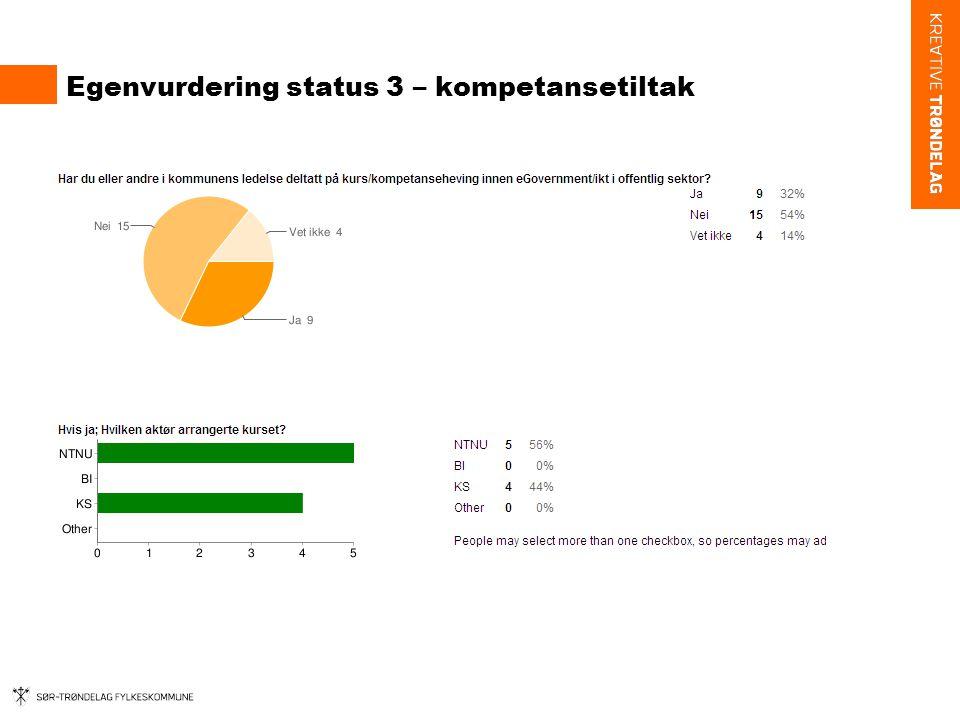 Egenvurdering status 3 – kompetansetiltak