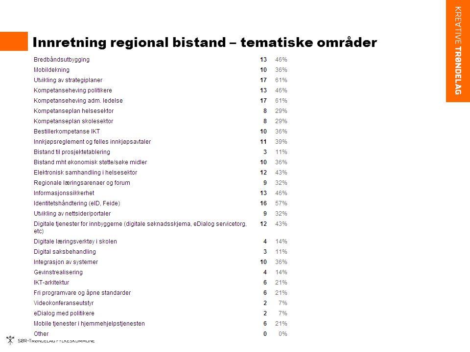 Innretning regional bistand – tematiske områder