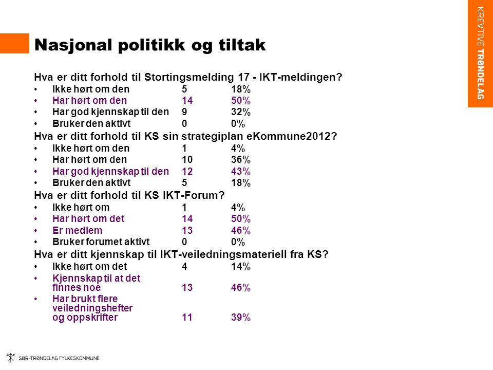 Nasjonal politikk og tiltak Hva er ditt forhold til Stortingsmelding 17 - IKT-meldingen.