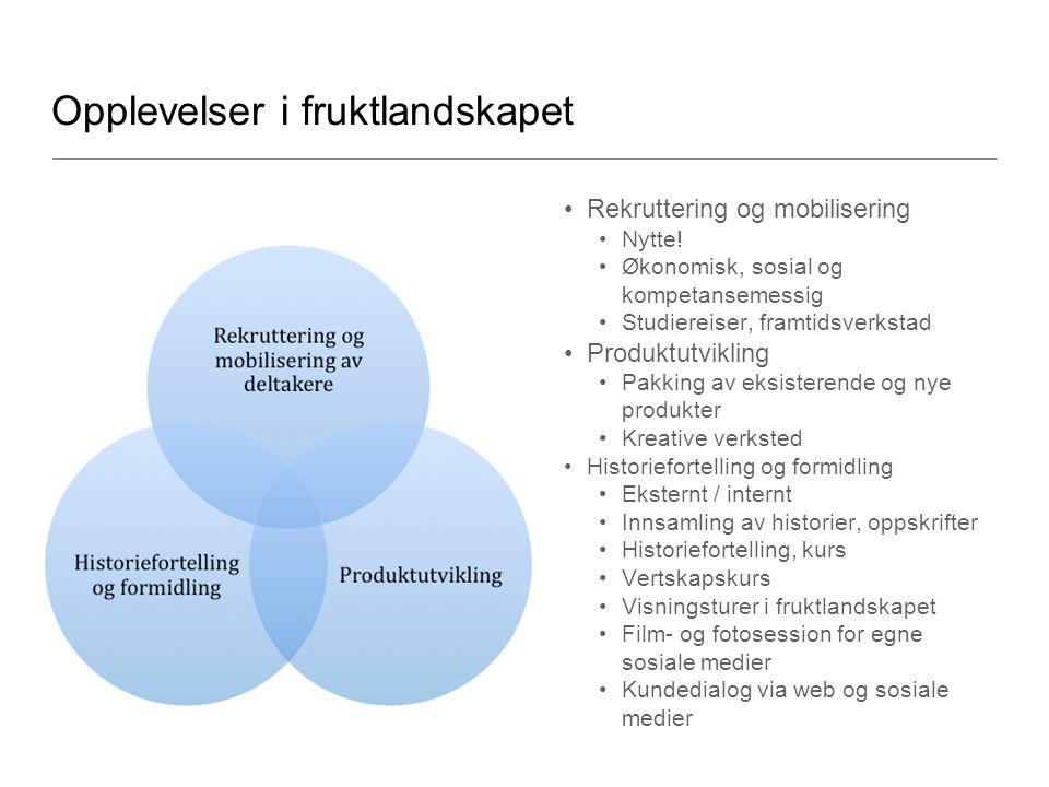Opplevelser i fruktlandskapet •Rekruttering og mobilisering •Nytte.