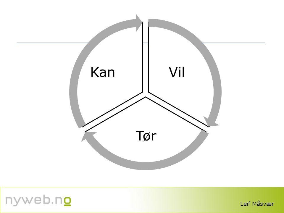 www.lesesenteret.no Vil Tør Kan Leif Måsvær