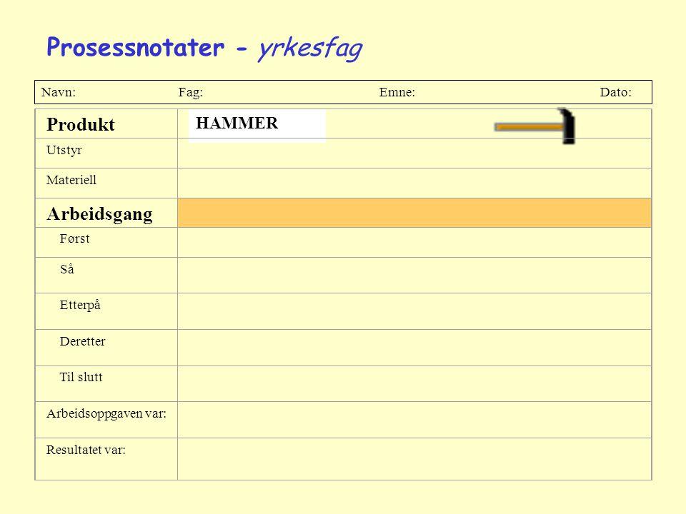 Navn: Fag: Emne: Dato: HAMMER Produkt Utstyr Materiell Arbeidsgang Først Så Etterpå Deretter Til slutt Arbeidsoppgaven var: Resultatet var: Prosessnotater - yrkesfag