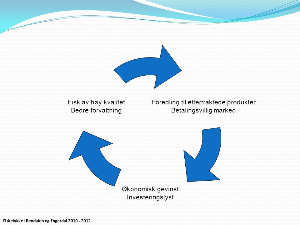 Foredling til ettertraktede produkter Betalingsvillig marked Økonomisk gevinst Investeringslyst Fisk av høy kvalitet Bedre forvaltning