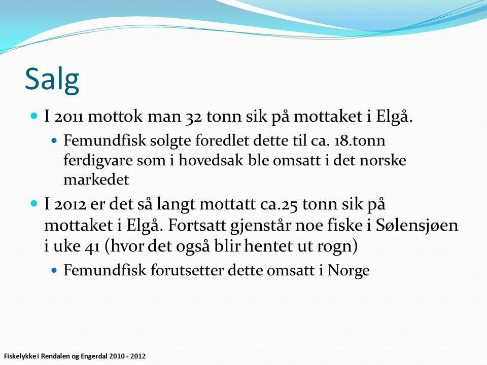 Salg  I 2011 mottok man 32 tonn sik på mottaket i Elgå.  Femundfisk solgte foredlet dette til ca. 18.tonn ferdigvare som i hovedsak ble omsatt i det