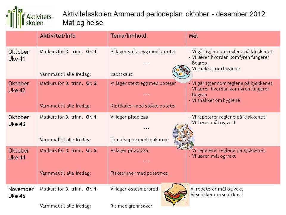 Aktivitet/InfoTema/InnholdMål Oktober Uke 41 Matkurs for 3. trinn. Gr. 1 Varmmat til alle fredag: Vi lager stekt egg med poteter --- Lapsskaus - Vi gå