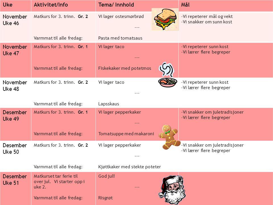 UkeAktivitet/InfoTema/ InnholdMål November Uke 46 Matkurs for 3. trinn. Gr. 2 Varmmat til alle fredag: Vi lager ostesmørbrød --- Pasta med tomatsaus -