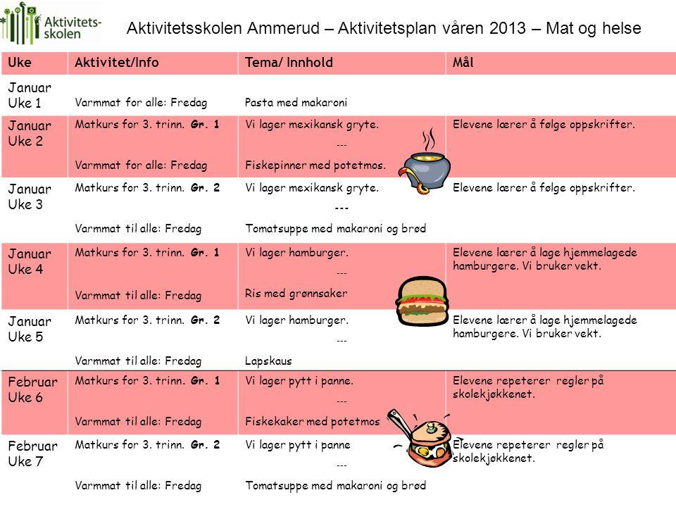 UkeAktivitet/InfoTema/ InnholdMål Januar Uke 1 Varmmat for alle: FredagPasta med makaroni Januar Uke 2 Matkurs for 3. trinn. Gr. 1 Varmmat for alle: F