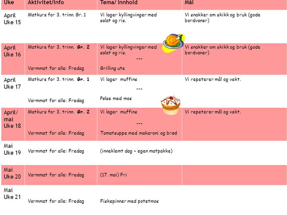 UkeAktivitet/infoTema/ InnholdMål April Uke 15 Matkurs for 3. trinn. Gr. 1Vi lager kyllingvinger med salat og ris. Vi snakker om skikk og bruk (gode b