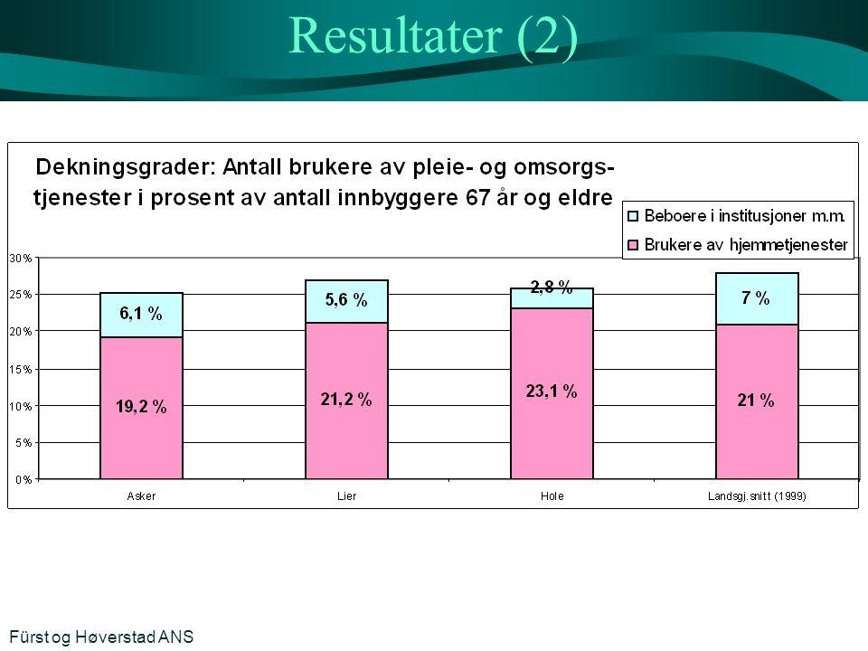 Resultater (2) Fürst og Høverstad ANS