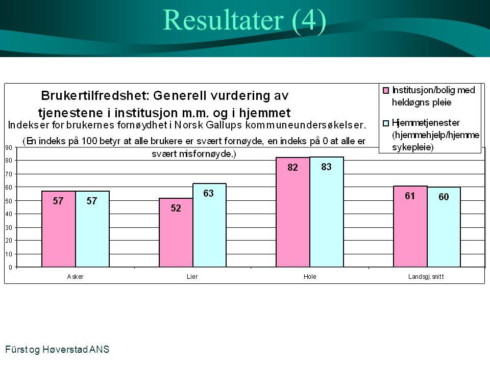 Resultater (4) Fürst og Høverstad ANS