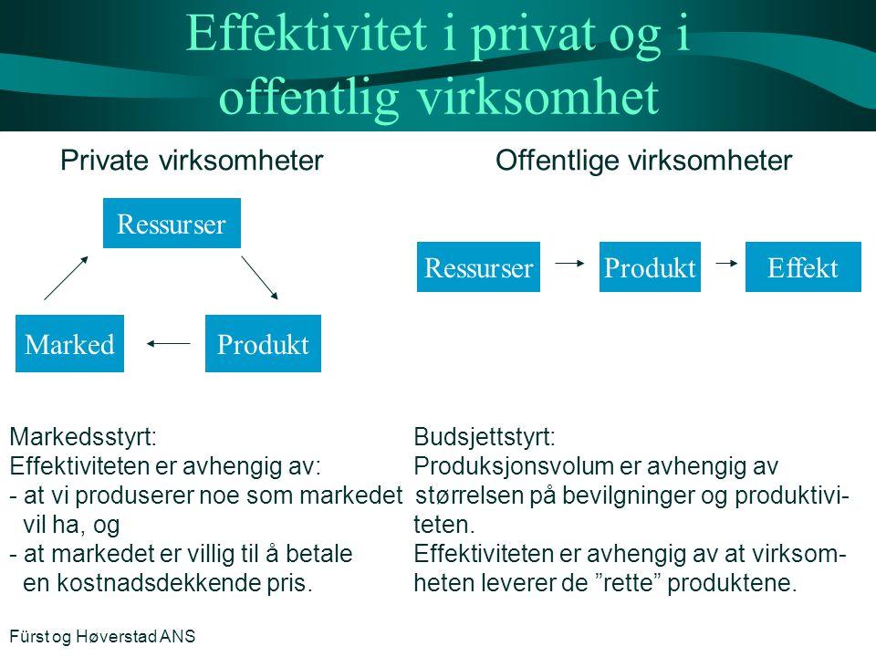 Effektivitet i privat og i offentlig virksomhet Private virksomheter Offentlige virksomheter Markedsstyrt: Budsjettstyrt: Effektiviteten er avhengig a