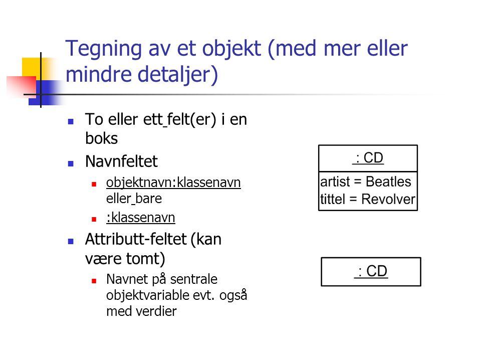 Tegning av et objekt (med mer eller mindre detaljer)  To eller ett felt(er) i en boks  Navnfeltet  objektnavn:klassenavn eller bare  :klassenavn 