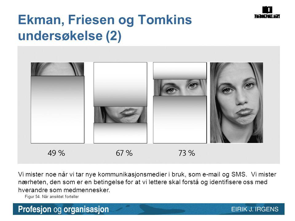 Figur 54. Når ansiktet forteller Ekman, Friesen og Tomkins undersøkelse (2) Vi mister noe når vi tar nye kommunikasjonsmedier i bruk, som e-mail og SM