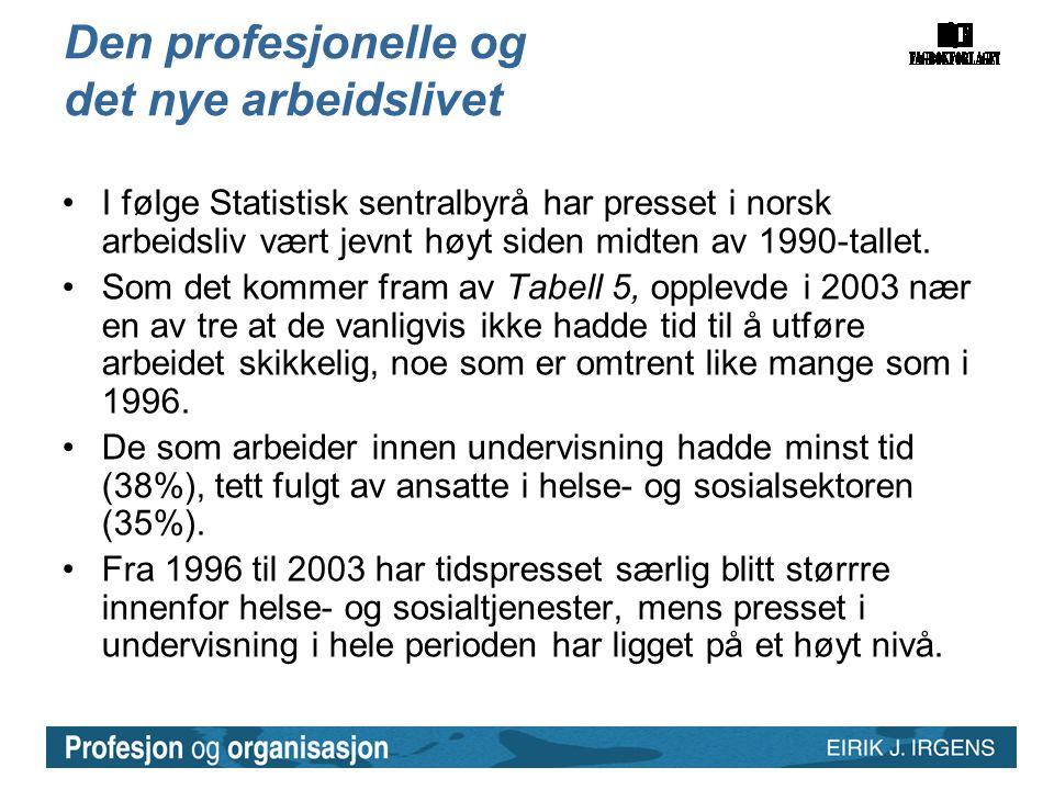 Den profesjonelle og det nye arbeidslivet •I følge Statistisk sentralbyrå har presset i norsk arbeidsliv vært jevnt høyt siden midten av 1990-tallet.