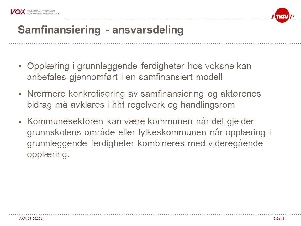 NAV, 29.06.2014Side 44 Samfinansiering - ansvarsdeling  Opplæring i grunnleggende ferdigheter hos voksne kan anbefales gjennomført i en samfinansiert