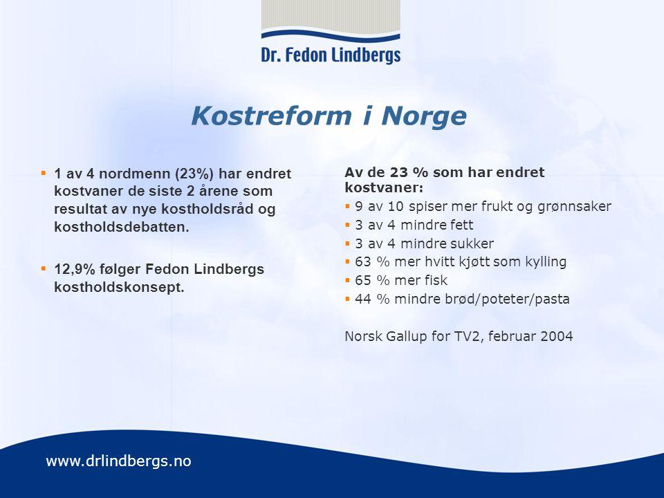 www.drlindbergs.no Kostreform i Norge  1 av 4 nordmenn (23%) har endret kostvaner de siste 2 årene som resultat av nye kostholdsråd og kostholdsdebat