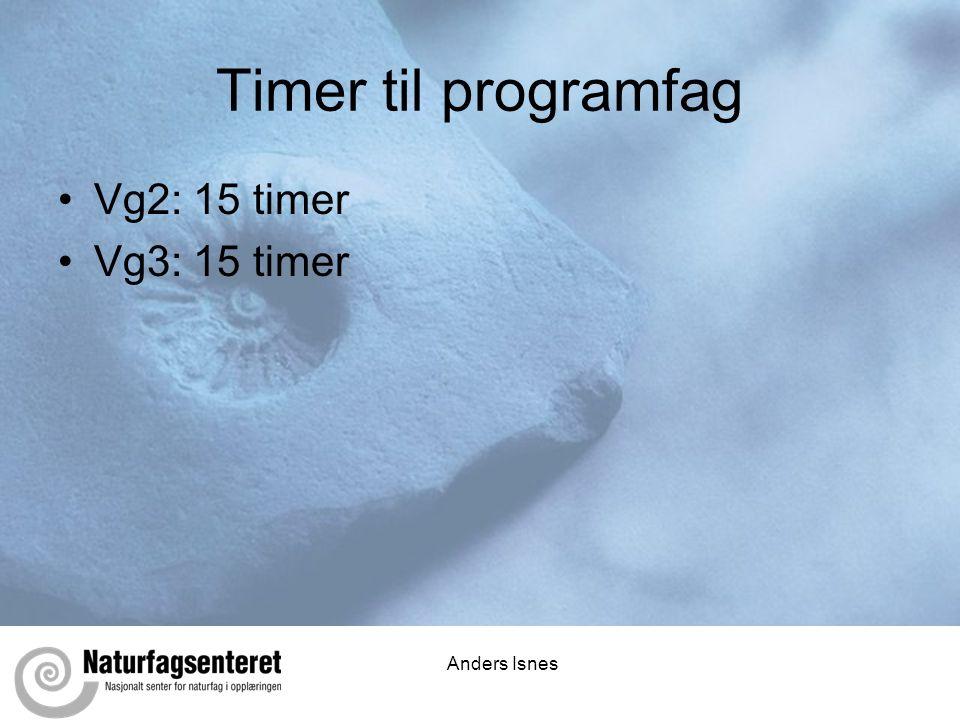 Anders Isnes Timer til programfag •Vg2: 15 timer •Vg3: 15 timer