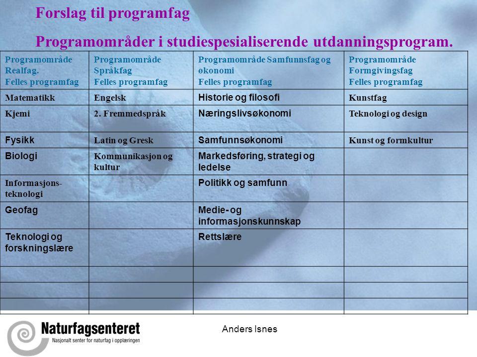 Anders Isnes Programområde Realfag. Felles programfag Programområde Språkfag Felles programfag Programområde Samfunnsfag og økonomi Felles programfag