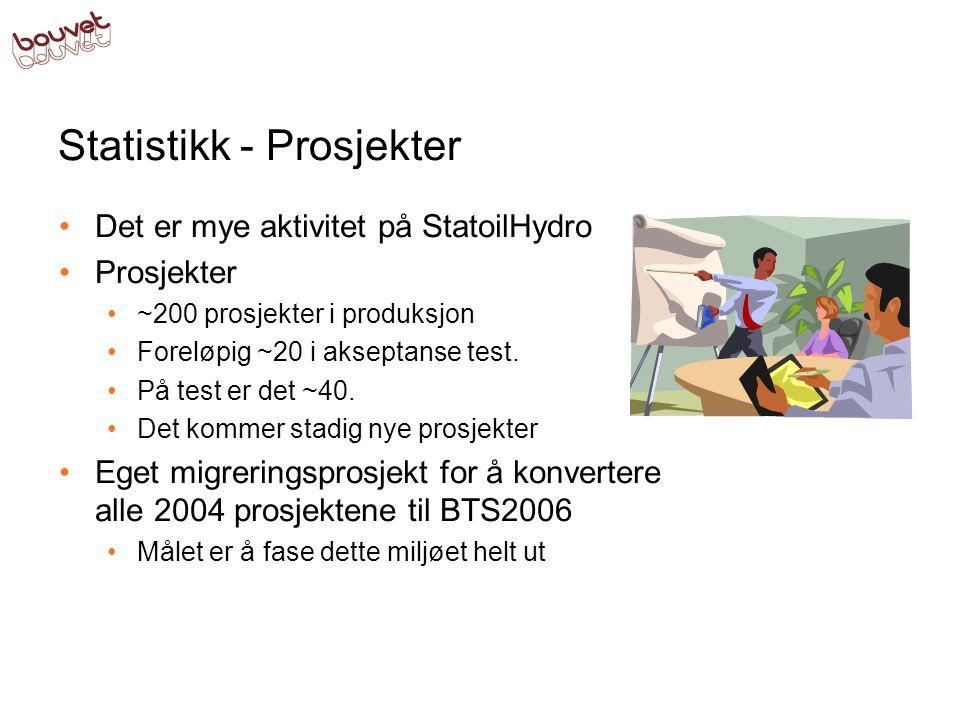 Statistikk - Prosjekter •Det er mye aktivitet på StatoilHydro •Prosjekter •~200 prosjekter i produksjon •Foreløpig ~20 i akseptanse test.