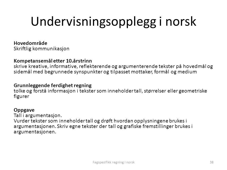 Undervisningsopplegg i norsk Hovedområde Skriftlig kommunikasjon Kompetansemål etter 10.årstrinn skrive kreative, informative, reflekterende og argume