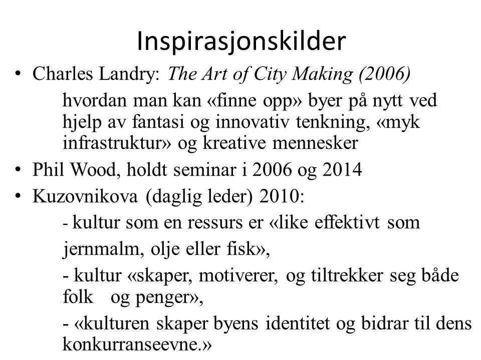 Inspirasjonskilder • Charles Landry: The Art of City Making (2006) hvordan man kan «finne opp» byer på nytt ved hjelp av fantasi og innovativ tenkning