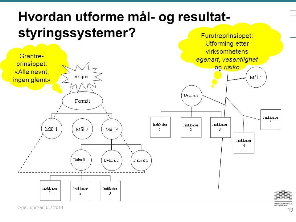 Grantre- prinsippet: «Alle nevnt, ingen glemt» Hvordan utforme mål- og resultat- styringssystemer? Furutreprinsippet: Utforming etter virksomhetens eg