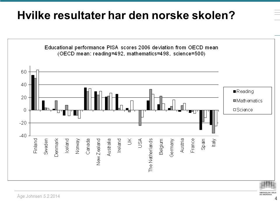 Hvilke resultater har den norske skolen? Åge Johnsen 5.2.2014 4