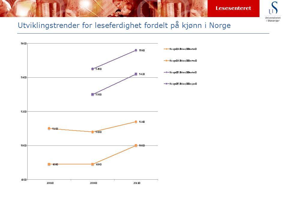 Lesesenteret Utviklingstrender for leseferdighet fordelt på kjønn i Norge