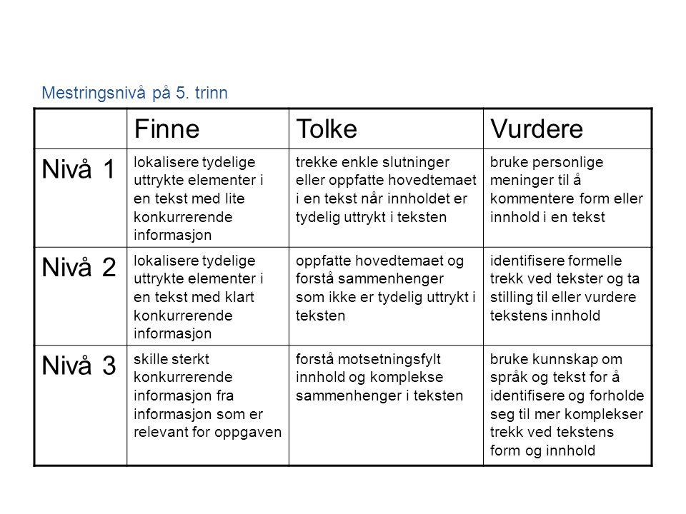 Mestringsnivå på 5. trinn FinneTolkeVurdere Nivå 1 lokalisere tydelige uttrykte elementer i en tekst med lite konkurrerende informasjon trekke enkle s