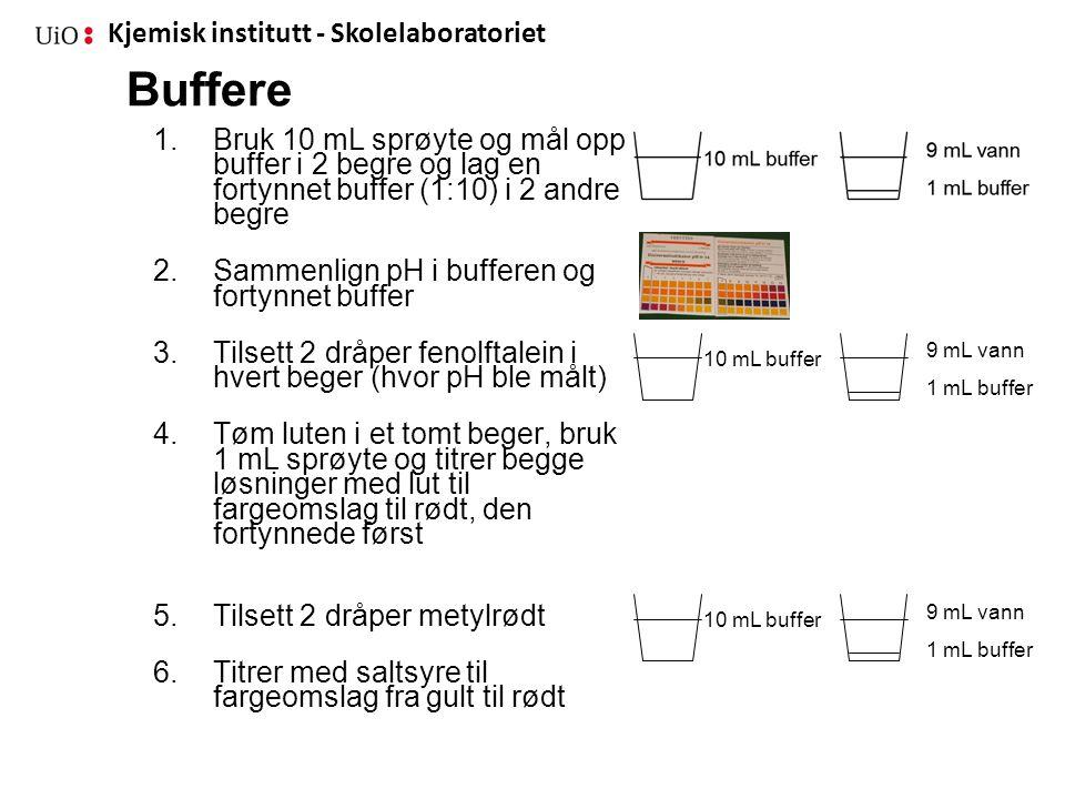 Kjemisk institutt - Skolelaboratoriet Buffere 1.Bruk 10 mL sprøyte og mål opp buffer i 2 begre og lag en fortynnet buffer (1:10) i 2 andre begre 2.Sam