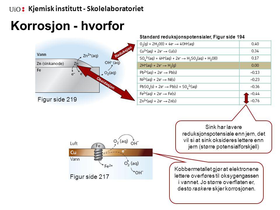 Kjemisk institutt - Skolelaboratoriet Korrosjon - hvorfor Figur side 217 Figur side 219 Sink har lavere reduksjonspotensiale enn jern, det vil si at s