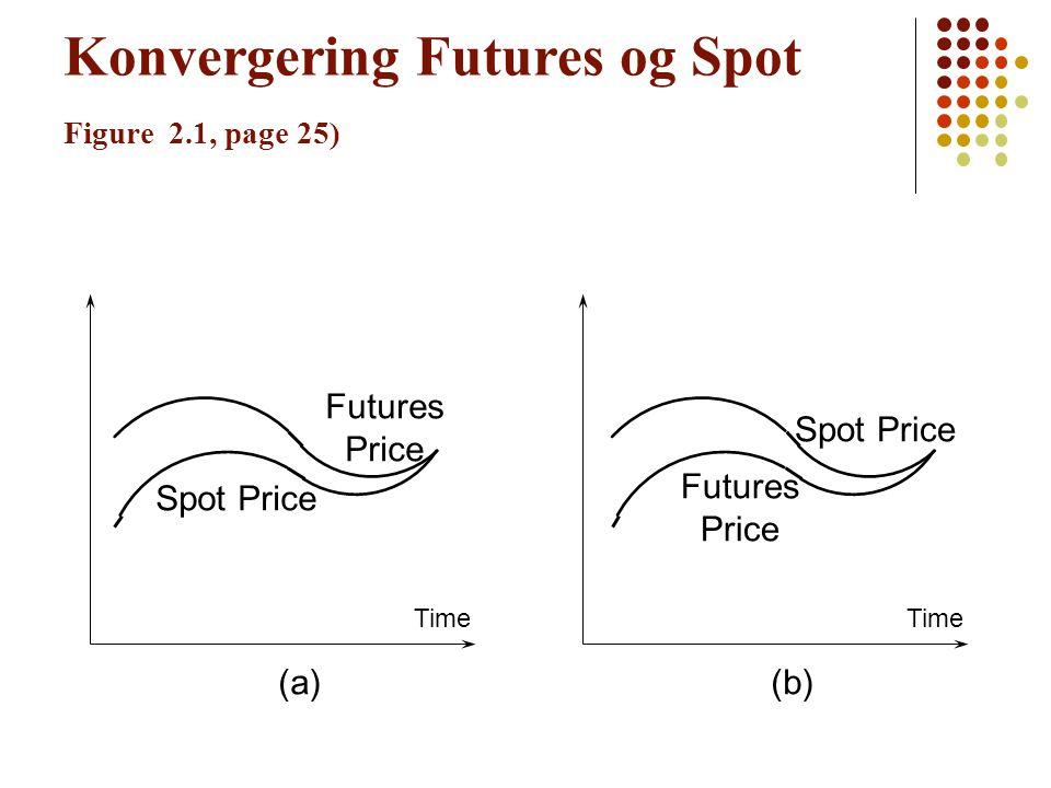 Konvergering Futures og Spot Figure 2.1, page 25) Time (a)(b) Futures Price Futures Price Spot Price