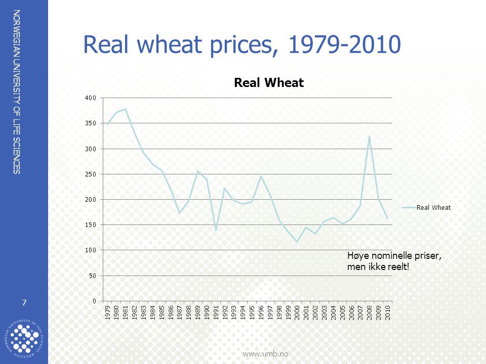 NORWEGIAN UNIVERSITY OF LIFE SCIENCES www.umb.no ….grain prices since 1209 (London) 8 Spekulanter på ferde??