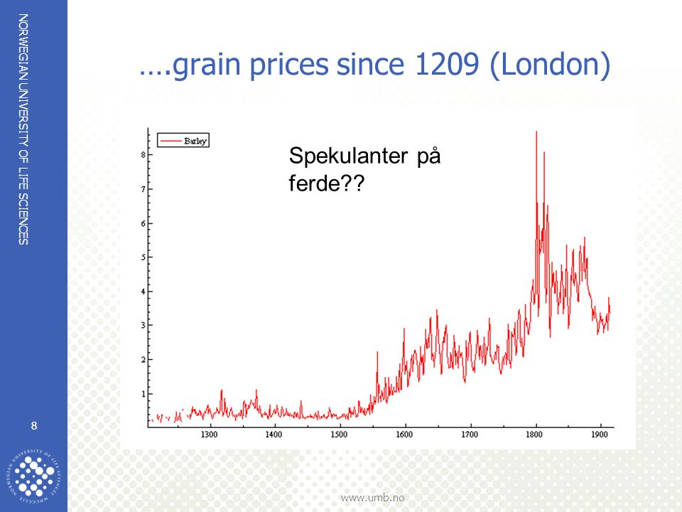NORWEGIAN UNIVERSITY OF LIFE SCIENCES www.umb.no Grain price volatility1209-1914 (annual per cent price changes) 9 Volatilitet ikke noe nytt!