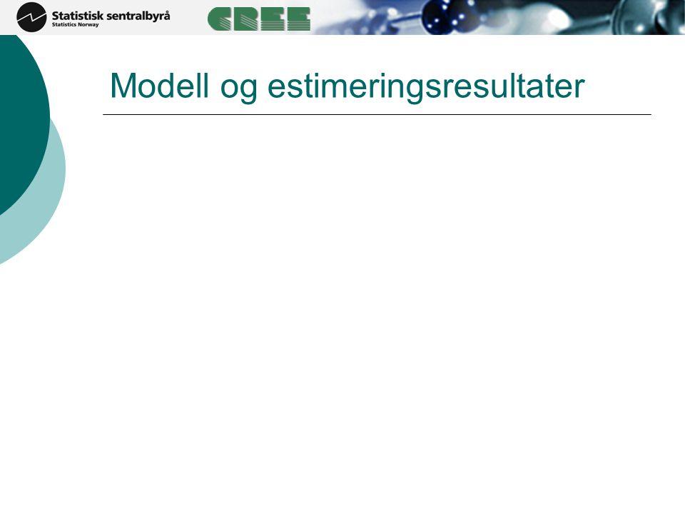 Modell og estimeringsresultater