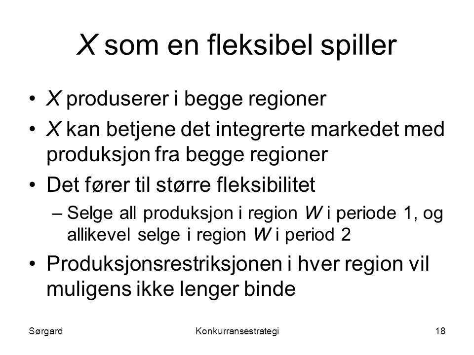 SørgardKonkurransestrategi18 X som en fleksibel spiller •X produserer i begge regioner •X kan betjene det integrerte markedet med produksjon fra begge