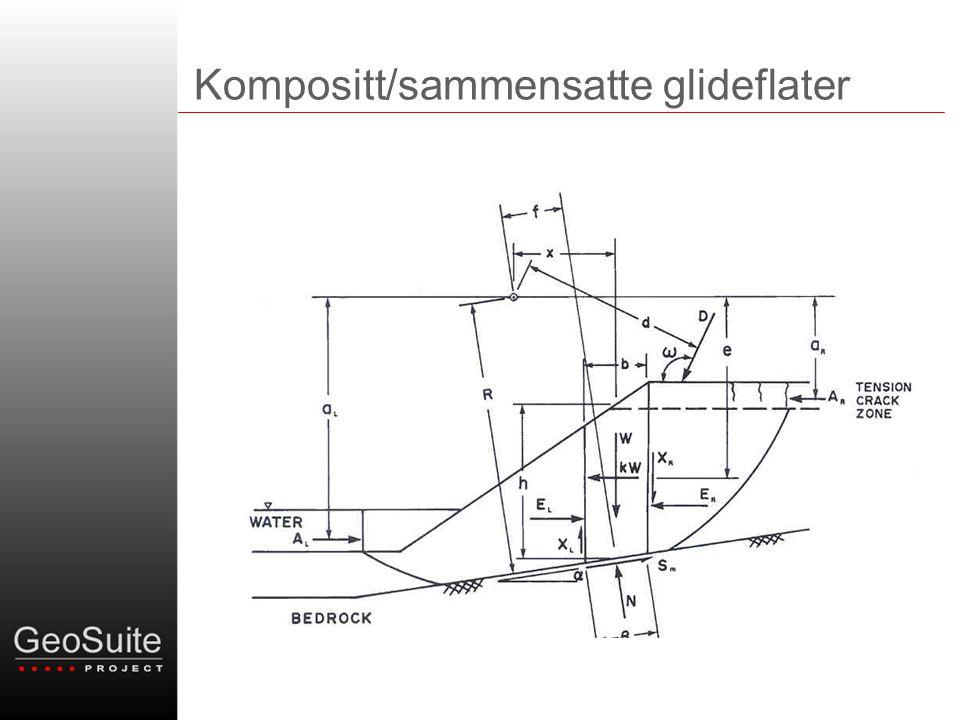 Kompositt/sammensatte glideflater