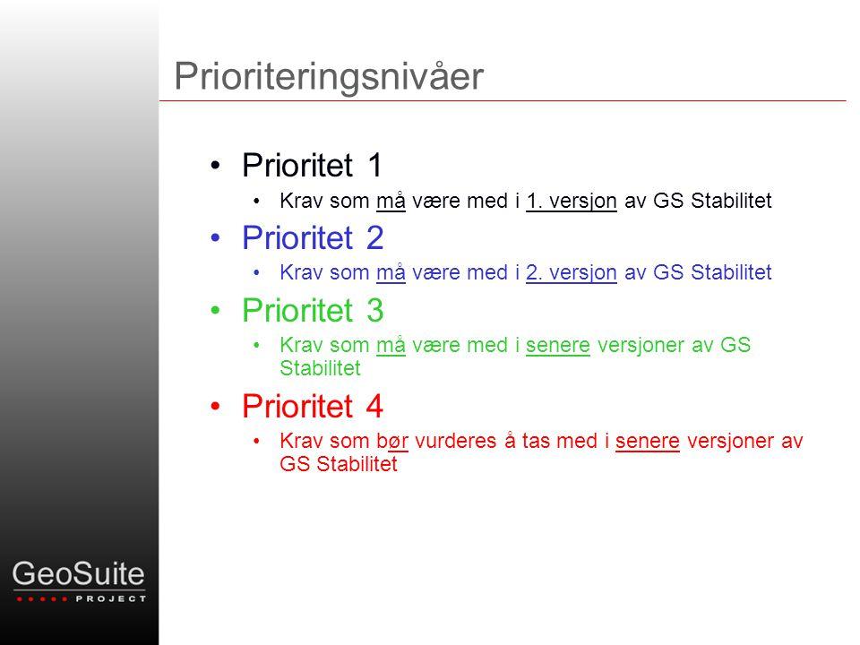Prioriteringsnivåer •Prioritet 1 •Krav som må være med i 1. versjon av GS Stabilitet •Prioritet 2 •Krav som må være med i 2. versjon av GS Stabilitet