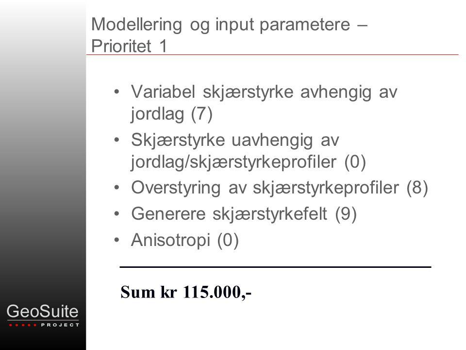 Modellering og input parametere – Prioritet 1 •Variabel skjærstyrke avhengig av jordlag (7) •Skjærstyrke uavhengig av jordlag/skjærstyrkeprofiler (0) •Overstyring av skjærstyrkeprofiler (8) •Generere skjærstyrkefelt (9) •Anisotropi (0) Sum kr 115.000,-