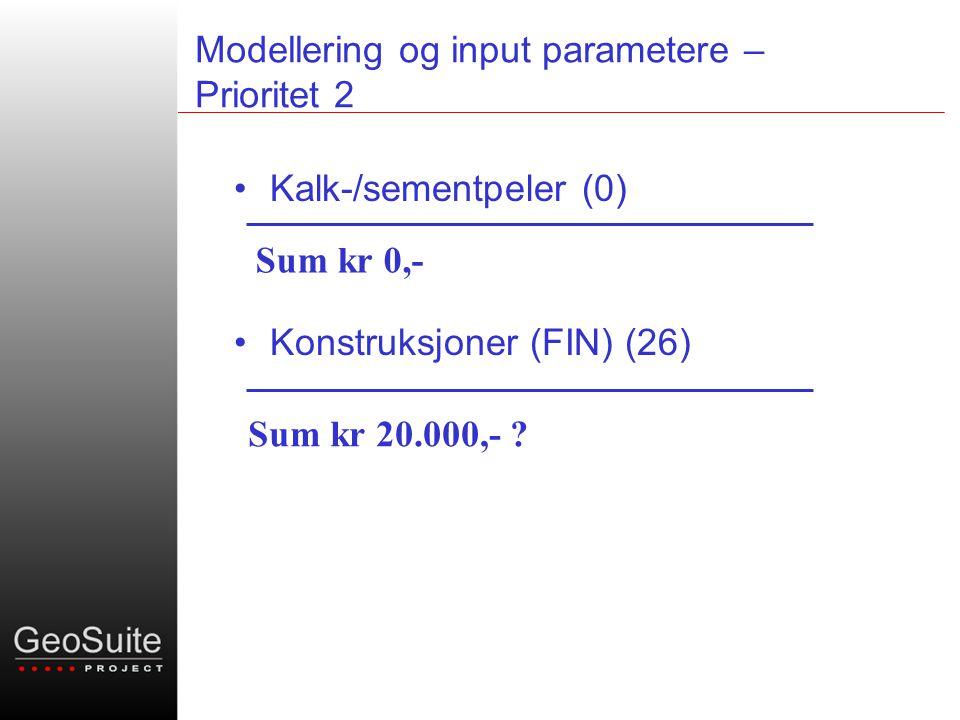 Modellering og input parametere – Prioritet 2 •Kalk-/sementpeler (0) •Konstruksjoner (FIN) (26) Sum kr 0,- Sum kr 20.000,-