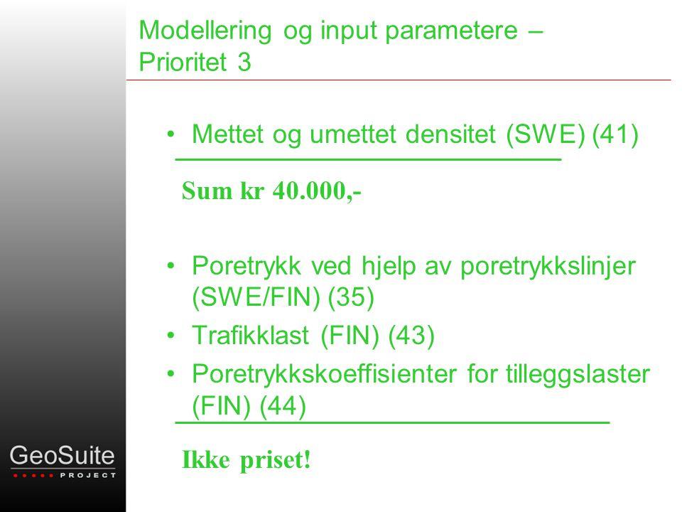 Modellering og input parametere – Prioritet 3 •Mettet og umettet densitet (SWE) (41) •Poretrykk ved hjelp av poretrykkslinjer (SWE/FIN) (35) •Trafikklast (FIN) (43) •Poretrykkskoeffisienter for tilleggslaster (FIN) (44) Sum kr 40.000,- Ikke priset!