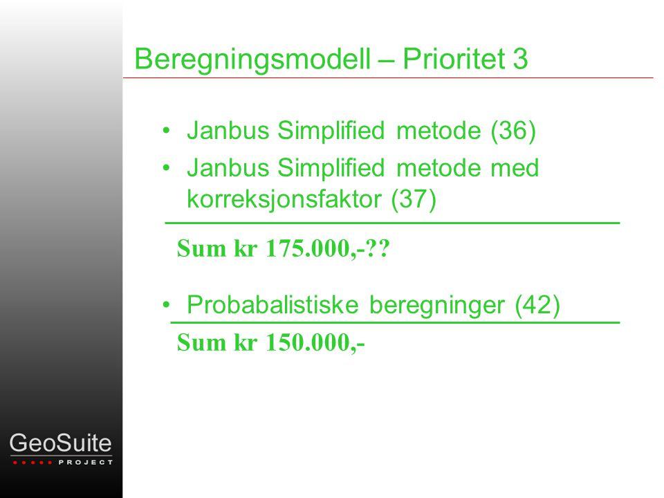 Beregningsmodell – Prioritet 3 •Janbus Simplified metode (36) •Janbus Simplified metode med korreksjonsfaktor (37) •Probabalistiske beregninger (42) Sum kr 175.000,- .